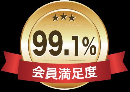 会員満足度99.1%