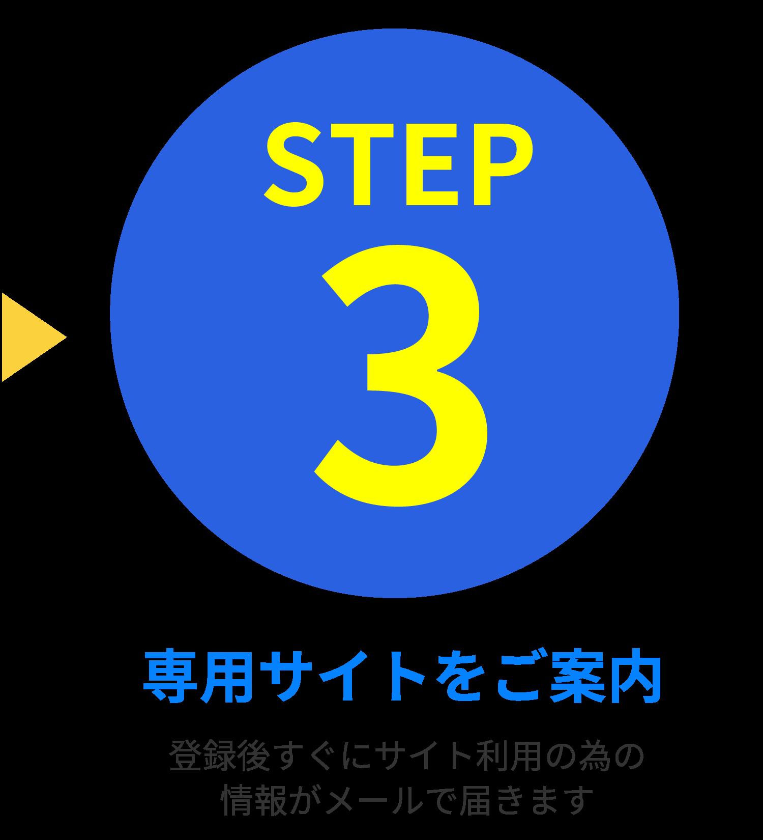 無料トライアル体験のお申し込みは簡単3ステップ!